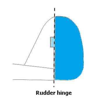 Balanced rudder - Schematic of an inset balanced aircraft rudder; balance surface shaded paler blue