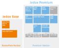 Jedox-premium-base.png
