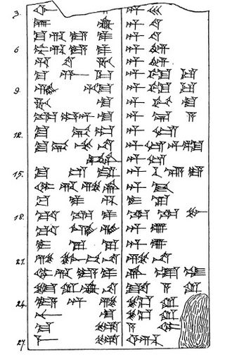 An (cuneiform) - Image: Kassite vocabulary