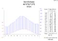 Klimadiagramm-metrisch-deutsch-Bern.Schweiz.png