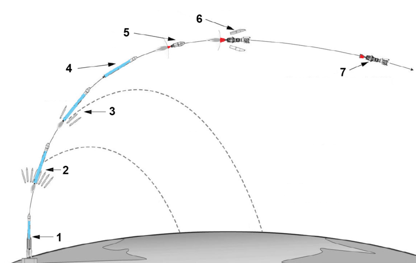 Launch of spacecraft MESSENGER 1-2-without-labels.png
