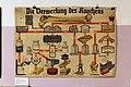 Leipzig - Goerdelerring - 20Schulmuseum in 10 ies.jpg