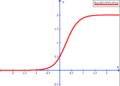 Logistisk graf.png