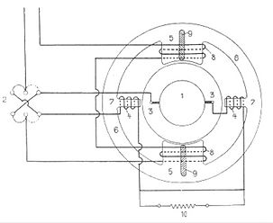 4 Pole Motor Stator additionally Wiring Diagram For Brushless Generator moreover Generator Head Wiring Diagram moreover 8 Pole Stator Wiring Diagram besides Ac Motor Theory. on wiring diagram for brushless generator