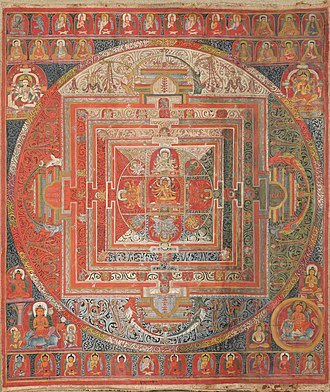 Mandala - Thangka painting of Manjuvajra mandala