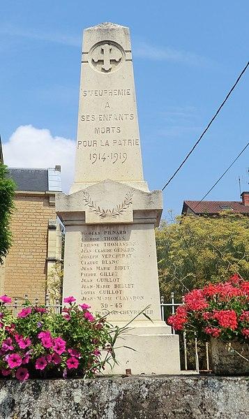 Monument aux morts de Sainte-Euphémie (Ain).