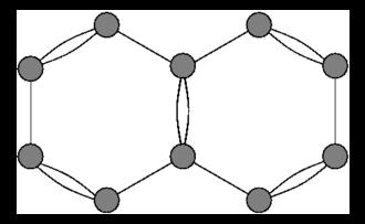 Quantum graph - Naphthalene molecule