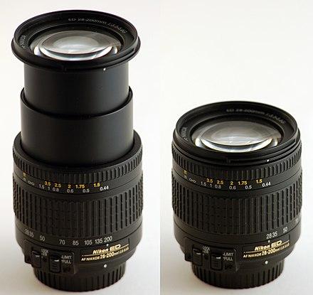 lens basics understanding camera lenses - HD2098×1981