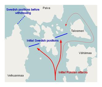 Battle of Palva Sund - Battle of Palva sund on both sides of Lailluoto island