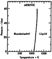 Phase diagram of arsenic (1975).png