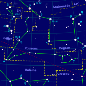 Image illustrative de l'article Poissons (constellation)