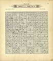 Plat book of Finney County, Kansas - containing maps of villages, cities and townships of the county, and of the state, United States and world - also portraits of representative citizens, old LOC 2010587335-26.jpg
