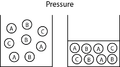 Pressure Effect on Proximity.png