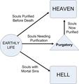 Purgatory4.png