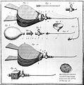 R. Whytt, Essai sur les vertus de l'eau de chaux. Wellcome L0023266.jpg