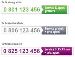 Numero Non Surtaxe Caf Paris
