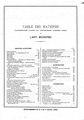 Revue L'Art moderne-1, 1881-1884-2.pdf