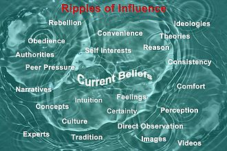 Belief - We are influenced by many factors that ripple through our minds as our beliefs form, evolve, and may eventually change