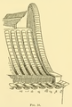 Roofing tiles Morse 1892 Figure10.png