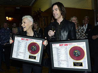 Popular music in Sweden - Between 1989 and 1991 Roxette had no less than four number one hits on the Billboard Hot 100 chart.
