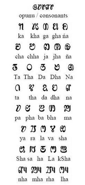 Saurashtra alphabet - Image: Saurashtra Consonants