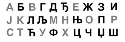Serbian Capital Letters
