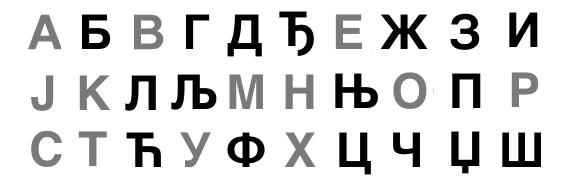 SerbCyrAlphabet