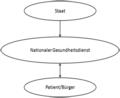 Steuerfinanziertes Versicherungsmodell.png