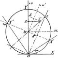 Teknisk Elasticitetslære - Pl4-fig35.png