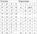 Tengwar-Russian Cyrillic.png