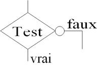 wikipedia haut friendscout24 test