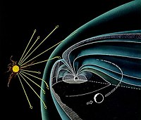 The magnetosphere as a teardrop with the input of solar wind during magnetoshperic substorms.jpg