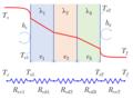 Thermal resistance in series.png