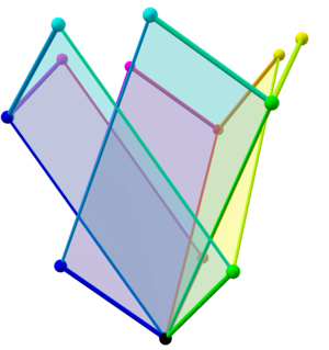 Tree of weak orderings in concertina cube 288.png