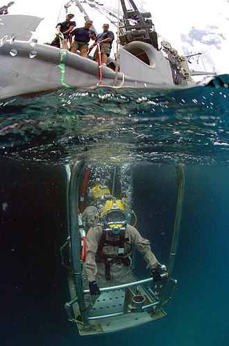 Decompression equipment - Surface supplied diver on diving stage