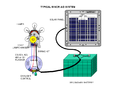 VRB-25 system diagram.png