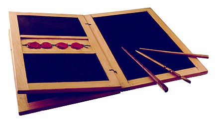 Reconstruction of a writing tablet: the stylus was used to inscribe letters into the wax surface for drafts, casual letterwriting, and schoolwork, while texts meant to be permanent were copied onto papyrus. Wachstafel rem.jpg
