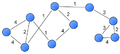 Weighted network.png