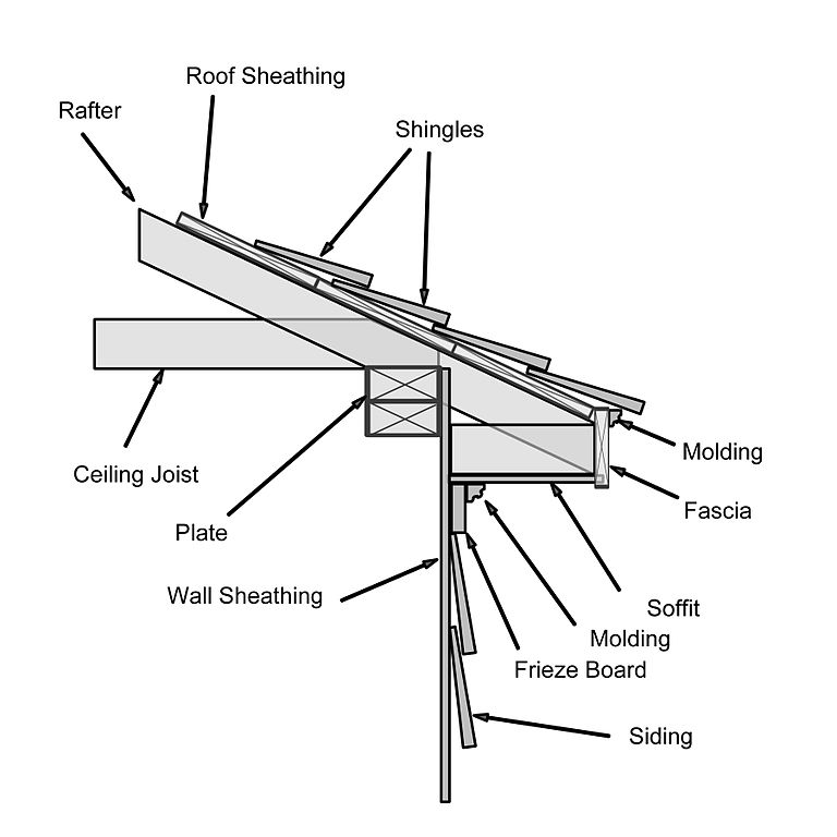 ice ice instructions d'installation de la circulation