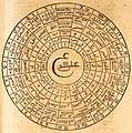 Œdipus Ægyptiacus, 1652-1654, 4 v. 2390 (25908389341).jpg