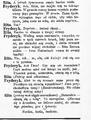 Życie. 1898, nr 19 (7 V) page04-6 Hartleben.png