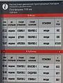 159 km BMO railway platform (timetable 2013).jpg
