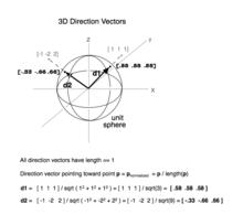 writing a linear combination of unit vectors cross