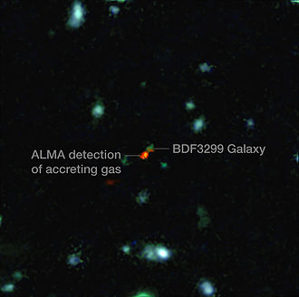 Star formation - Assembly of galaxy in early Universe.