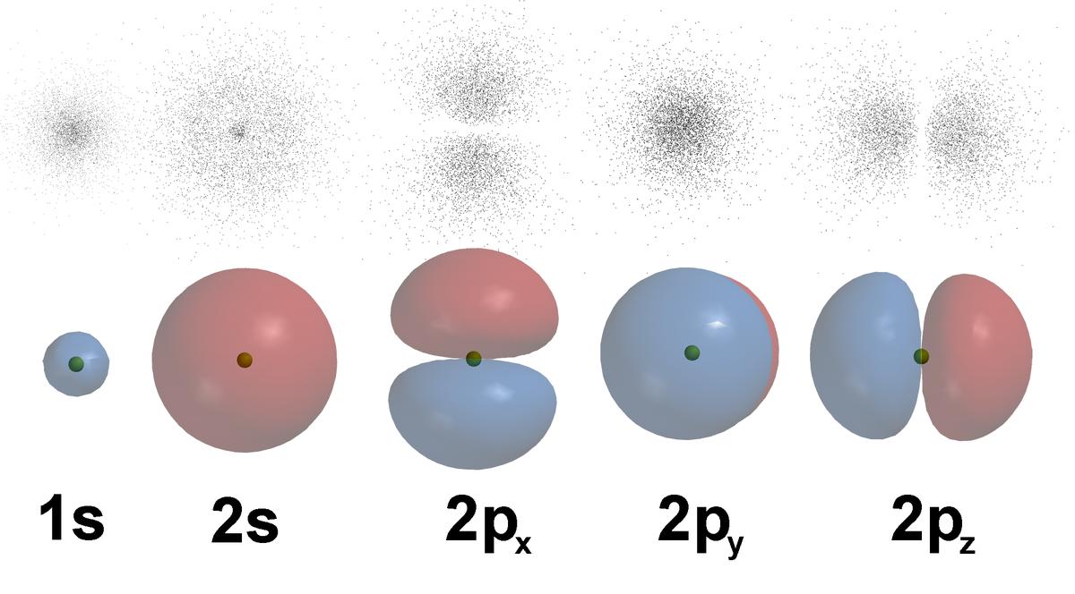 AOs-3D-dots.png