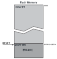 AVR8 Bootloader Flash Config.png