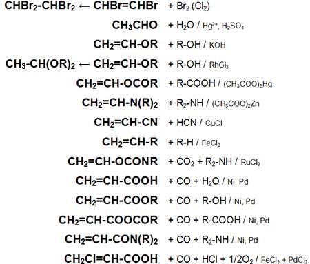 Основные химические реакции ацетилена (реакции...