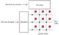 Adressage par coïncidence stricte - intérieur de la mémoire.png