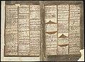 Adriaen Coenen's Visboeck - KB 78 E 54 - folios 002v (left) and 003r (right).jpg