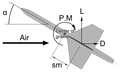 Aerodynamics control for missile -1.PNG